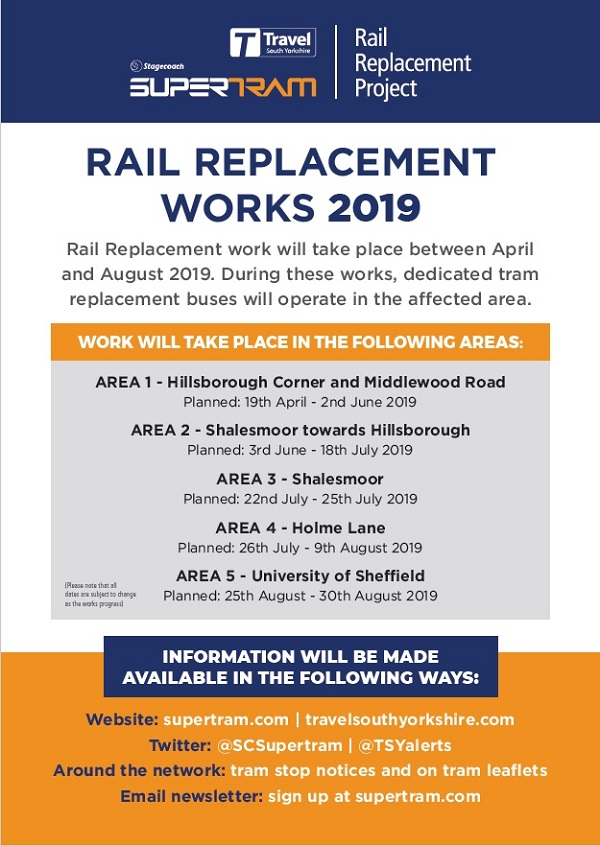 Tram Rail Replacement Works 2019 - posters at stops